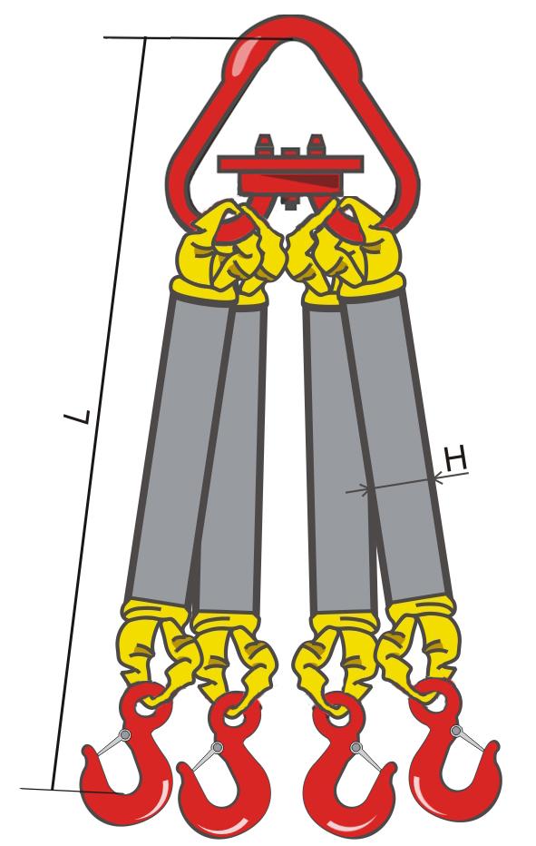 Четырехветвевой круглопрядный строп